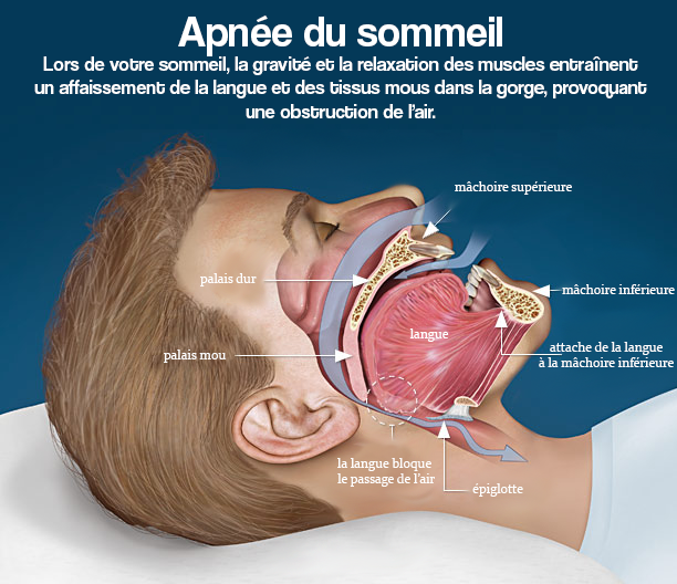 relaxation respiration sommeil